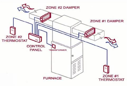 Outdoor Unit Schematic moreover Honeywell Thermostat Wiring Heat Pump Problems as well Olsen Furnace Thermostat Wiring besides T S Diagram Heat Pump also C Wire Thermostat Wiring Color Code. on nest thermostat heat pump wiring diagram